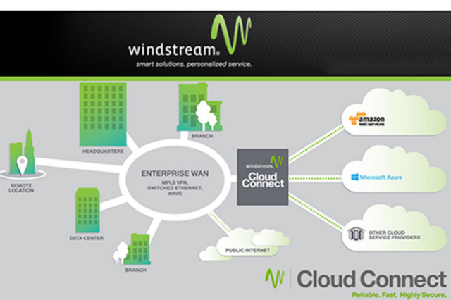 windstream email settings  internet plans  how to login